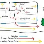 Fire Escape Plan for Kids